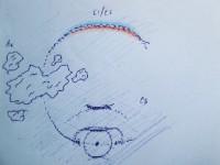 Coloured parhelic circle