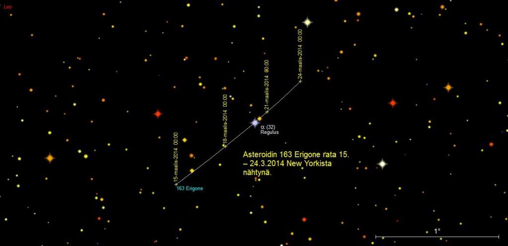 Kuva 1. Asteroidin 163 Erigone liike New Yorkin taivaalla 15.–24.3 2014. Asteroidin paikat on merkitty radalle kolmen päivän välein. Kartan oikeassa alanurkassa on yhden asteen pituinen mittajana.