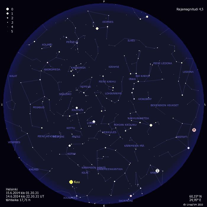 Tähtitaivas Helsingissä 15.6.2014 klo 01:30. Kartta näyttää tähtitaivaan sellaisena kuin sen näkisimme, jos kesäyön valoisuutta ei oteta huomioon. Kuva: Ursa