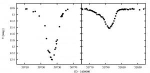 Vasemmalla valokäyrä vuoden 1997 pimennyksestä (Mikolajewski & Graczyk 1999) ja oikealla valokäyrä vuoden 2003 pimennyksestä (Mikolajewski et al., 2005a).