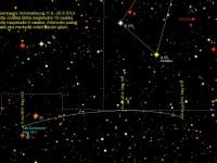Alkusyksystä havaittavia asteroideja