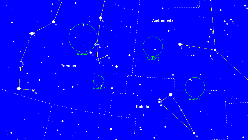 Perseus supercluster