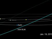 Kookas asteroidi ohittaa Maan