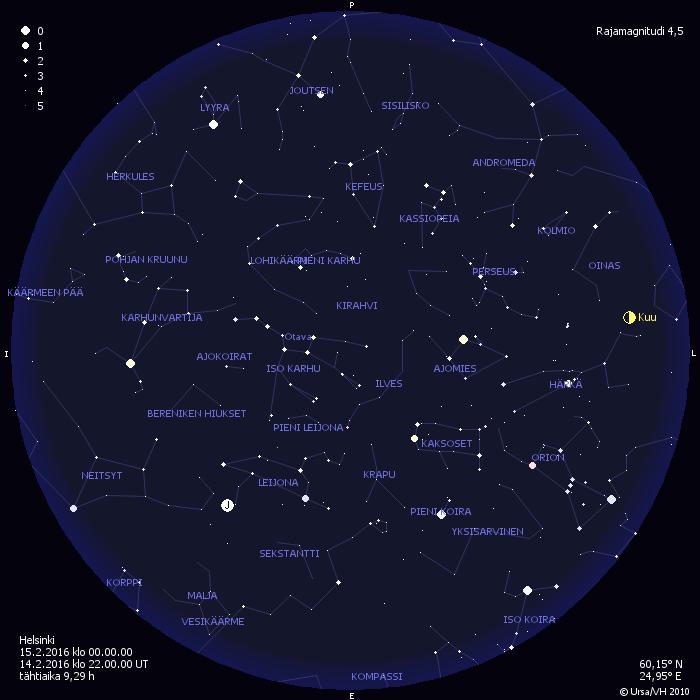 Tähtikuviot