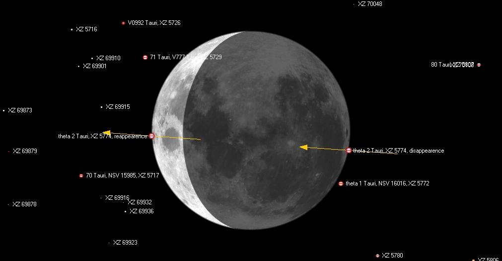 Hyadien tähtien paikat Kuun lähellä, kun theta 2 Tauri peittyy Kuun pimeän reunan taakse. Kuvassa on myös theta 2 Taurin esiintulokohta. Kuva: Matti Suhonen.