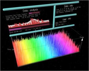 SETI@home näytönsäästäjä