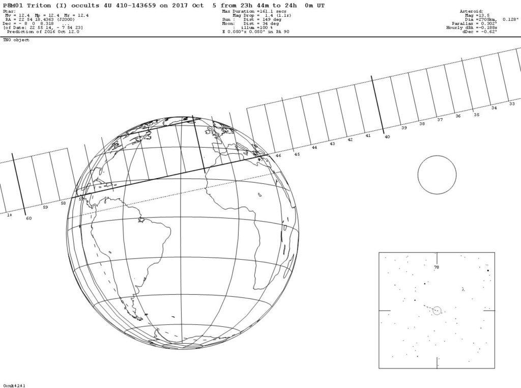 Kuva 1: Triton peittää tähden kuvan osoittamalla alueella 5./6.10.2017. Tritonin varjo kulkee oikealta vasemmalle. Peittymisalueen alareunaan on merkitty tapahtumien yleisajan mukaiset ajankohdat minuutin välein klo 23.32:sta lähtien. Täydet kymmenet minuutit on merkitty pidemmällä viivalla. Maapallon oikealla puolella oleva pyörylä vastaa Tritonin kokoa. Pieni kartta esittää Neptunuksen liikettä lambda Aquariin lähellä. Kahden asteen levyinen kartta ulottuu magnitudiin 12. Peittyvä Triton liikkuu kohti pienen ympyrän keskipistettä.
