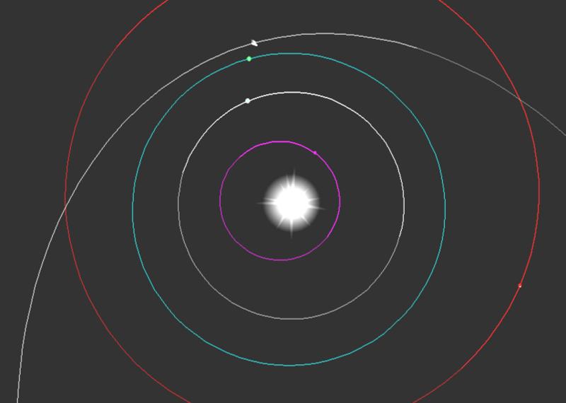 41P/Tuttle-Giacobini-Kresak - rata aurinkokunnan sisäosissa