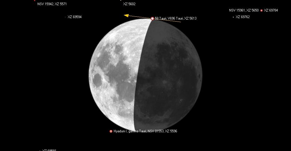 Kuva 3: Hyadum I ja 58 Tauri sivuavat 4.3.2017 Kuun vastakkaisia reunoja Hyadien V-kuvion kärjen tähti gamma Tauri eli Hyadum I sivuaa 4.3. Kuun pohjoista reunaa Vaasan ja Jyväskylän välisellä linjalla klo 23.13-23.16. Hieman pohjoisempana, Kokkola-Kuopio-linjalla 58 Tauri sivuaa Kuun eteläistä reunaa klo 23.25-23.28. Näiden linjojen välissä on alue, jolla kumpikin tähti on yhtä kaukana Kuun reunasta.