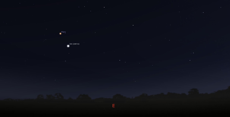ISS ja Mars