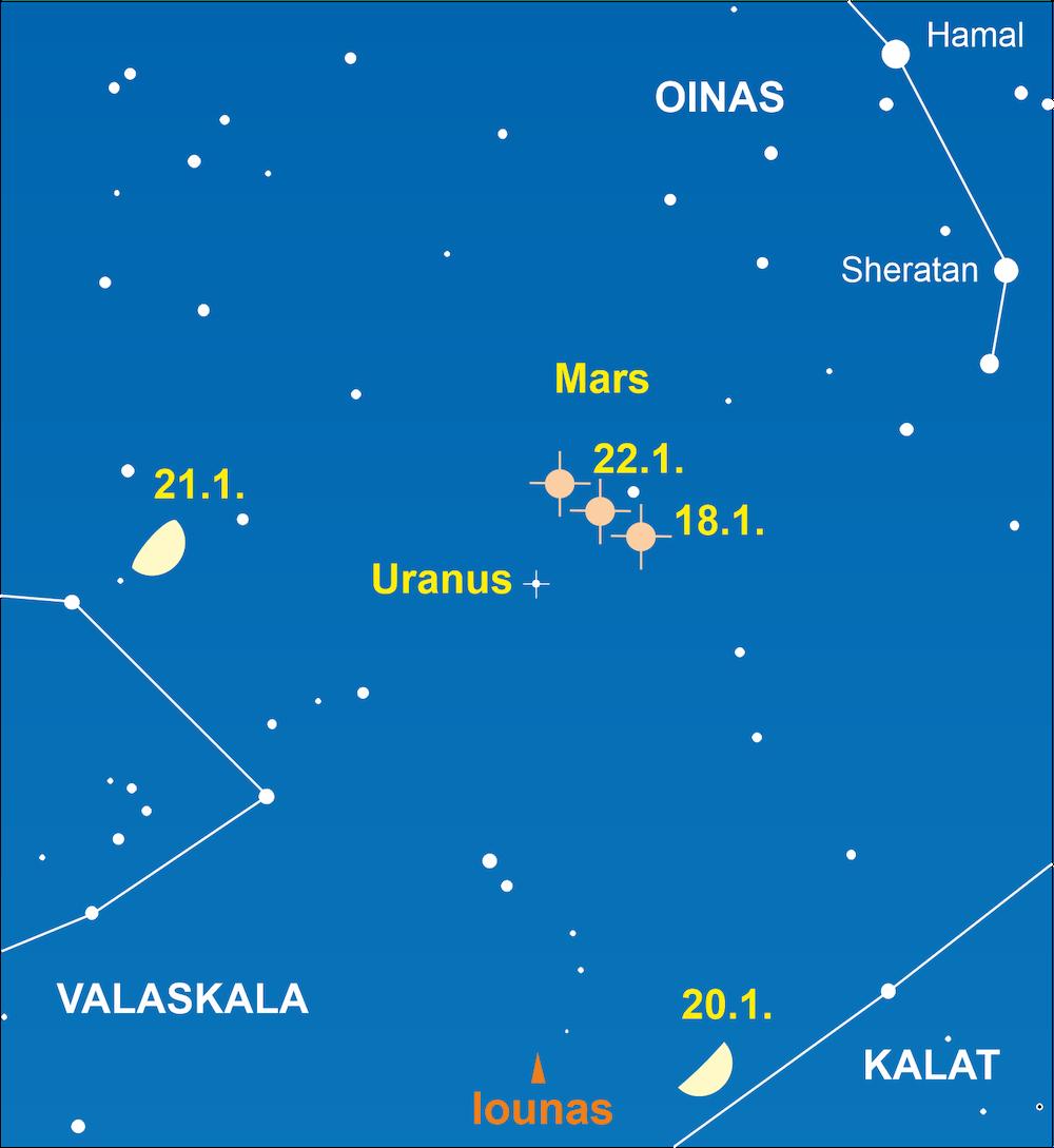 Mars ja Uranus lähimmillään 20.1.2021 alle kahden asteen päässä toisistaan. Kuva kertoo tilanteen kello 21. Kuva: Tähdet 2020 / Veikko Mäkelä.