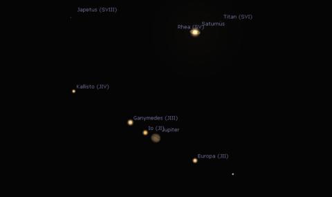 Jupiterin ja Saturnuksen harvinainen lähikohtaaminen joulukuussa 2020