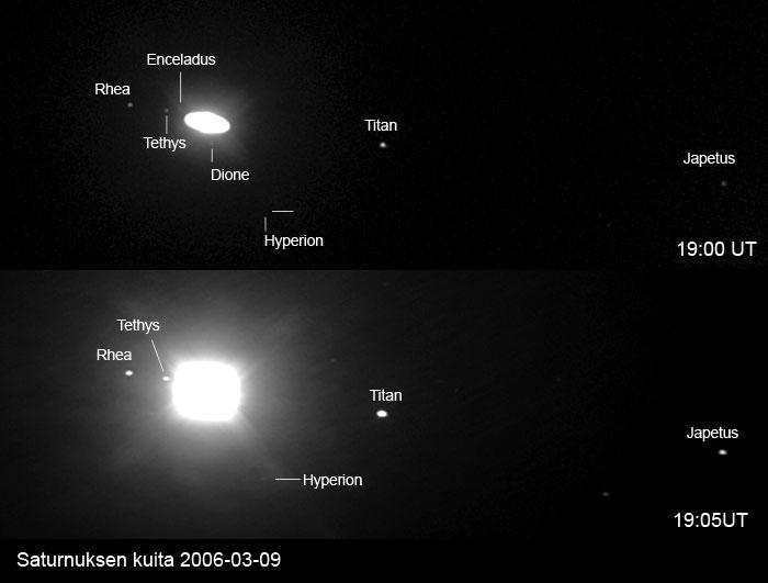Kuu, planeetat ja komeetat - Saturnuksen kuiden havaintoja
